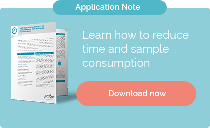 Download this application note to learn how to reduce time and sample consumption